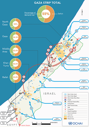 Map: Gaza power deficit