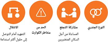أربعة مجالات رئيسية مشتركة العمل بين القطاعات تأخذ بالحسبان الأولويات
