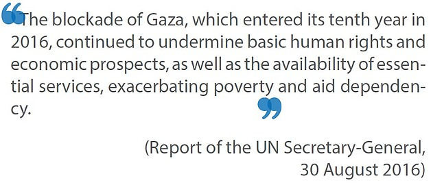 """""""The Blockade of Gaza, which entered its tenth year in 2016, continued to undermine basic human rights and economic prospects, as well as the availability of essential services, exacerbating poverty and aid dependency."""""""