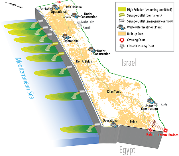 Gaza Strip: Seawater Pollution, June 2016