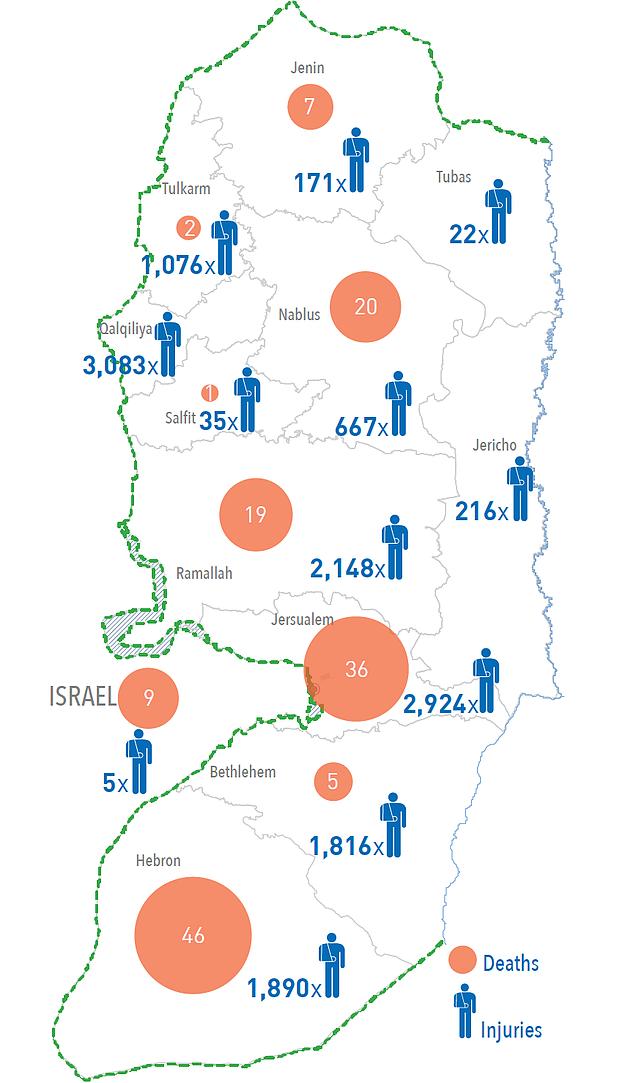 Map: West Bank casualties